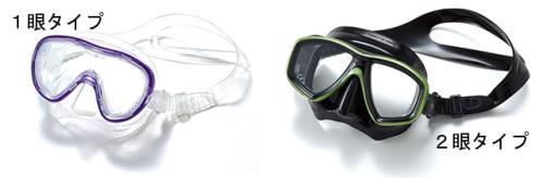 マスクのタイプについて解説